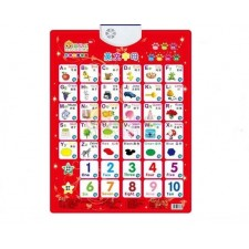 Crystal bump sound wall charts Enlightenment baby and young children's