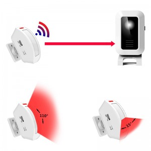 Wireless Split Welcome Alarm Motion Sensor Doorbell Door Bell with Long Range