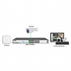 D-Link Dlink DGS-F1006P-E 250M 6-Port 1000Mbps Switch with 4 PoE Ports and 2 Uplink Ports